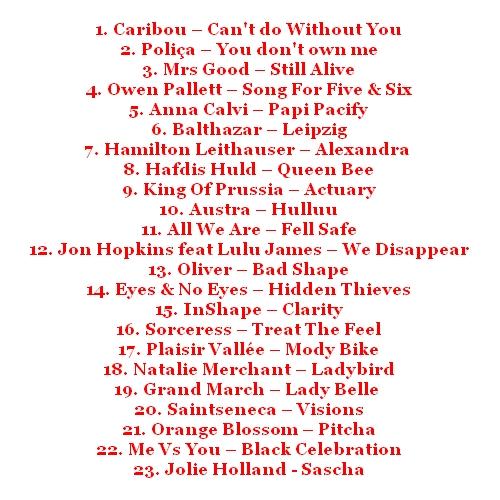 Playlist titres