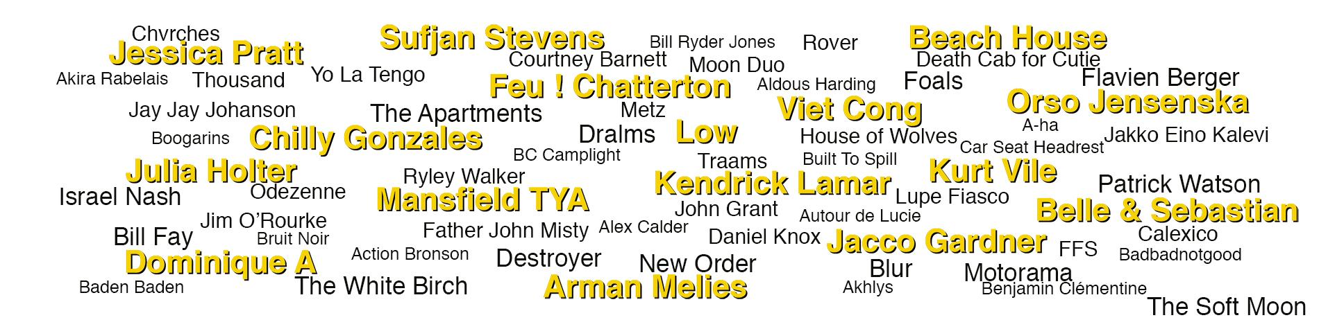 bandeau top fond blanc noms jaunes